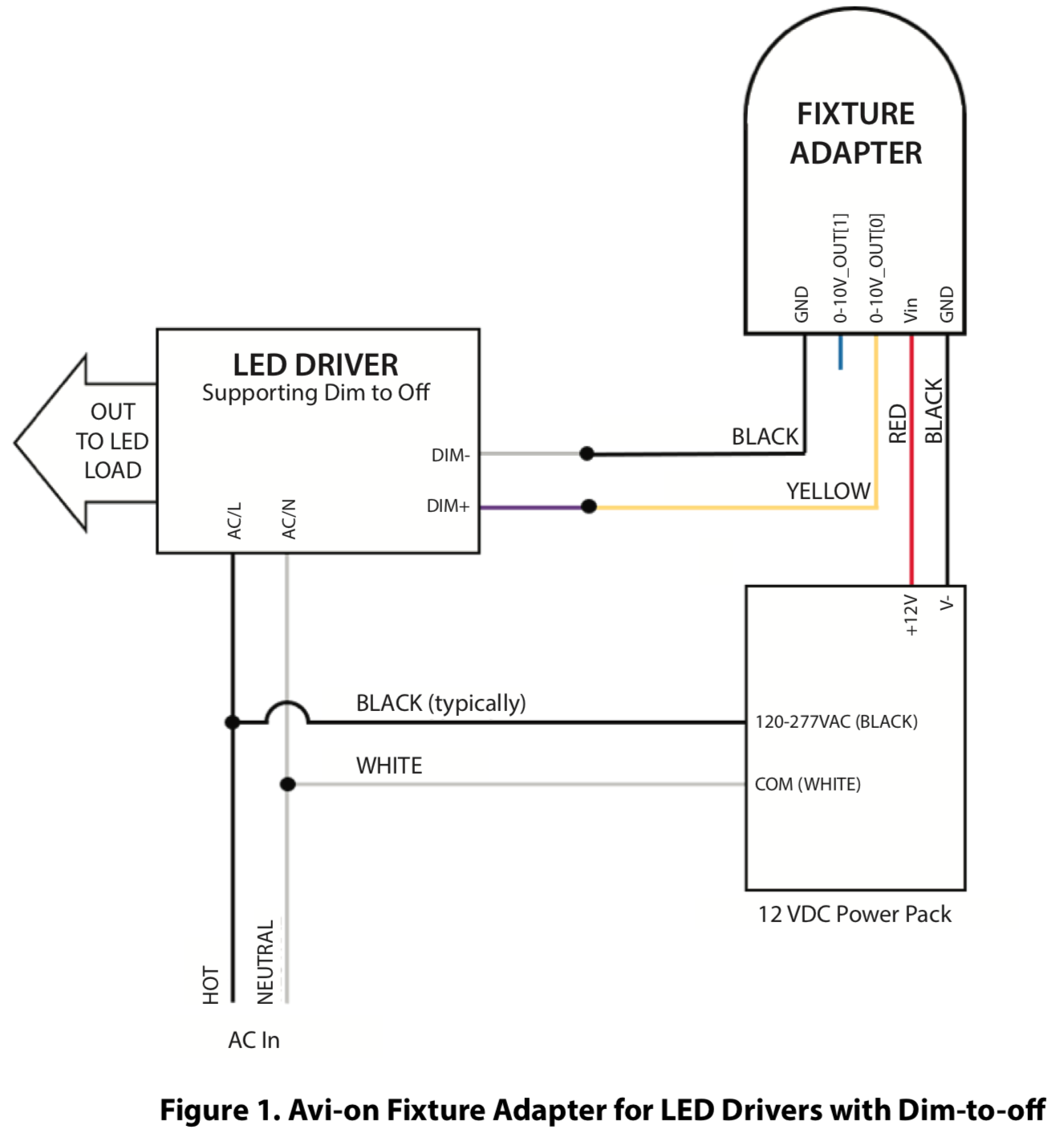 fixture adapter wiring diagrams
